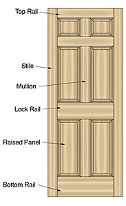 Entry Door Diagram